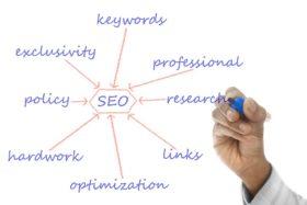 Las ventajas del posicionamiento en buscadores,optimización en motores de búsqueda u optimización web